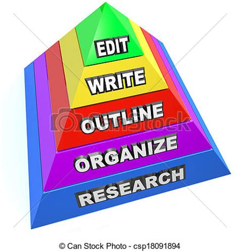11 Preparation of the report or the thesis: - Blogger