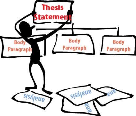 A Competent Thesis Generator: Theoretical Introduction